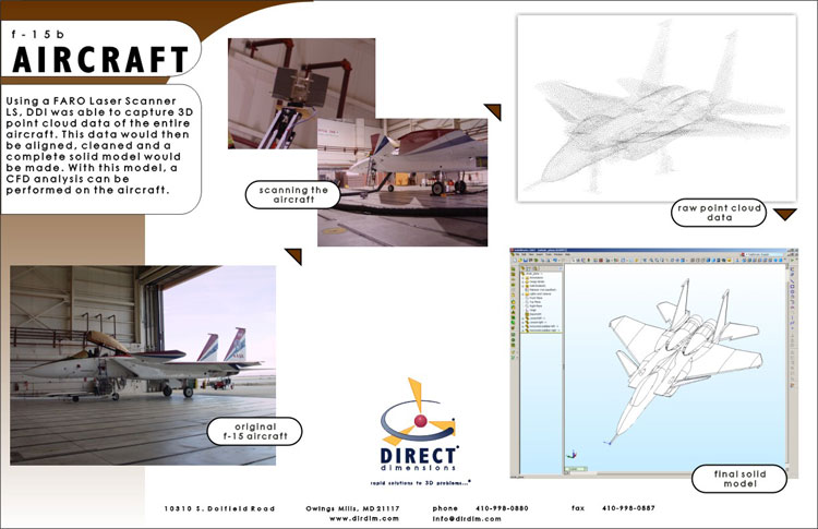 Projects - F-15b Aircraft