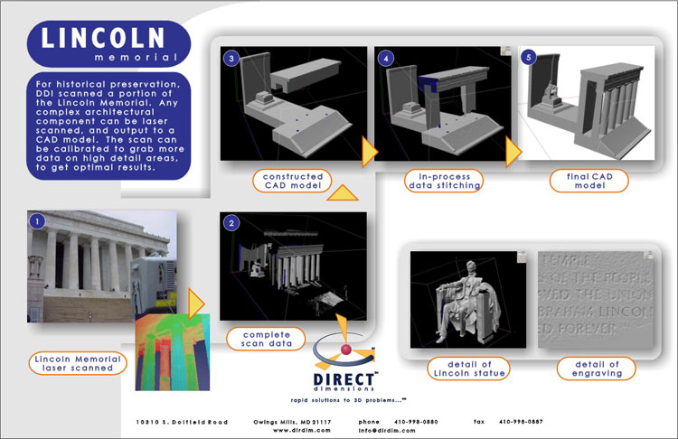 Projects - Lincoln Memorial